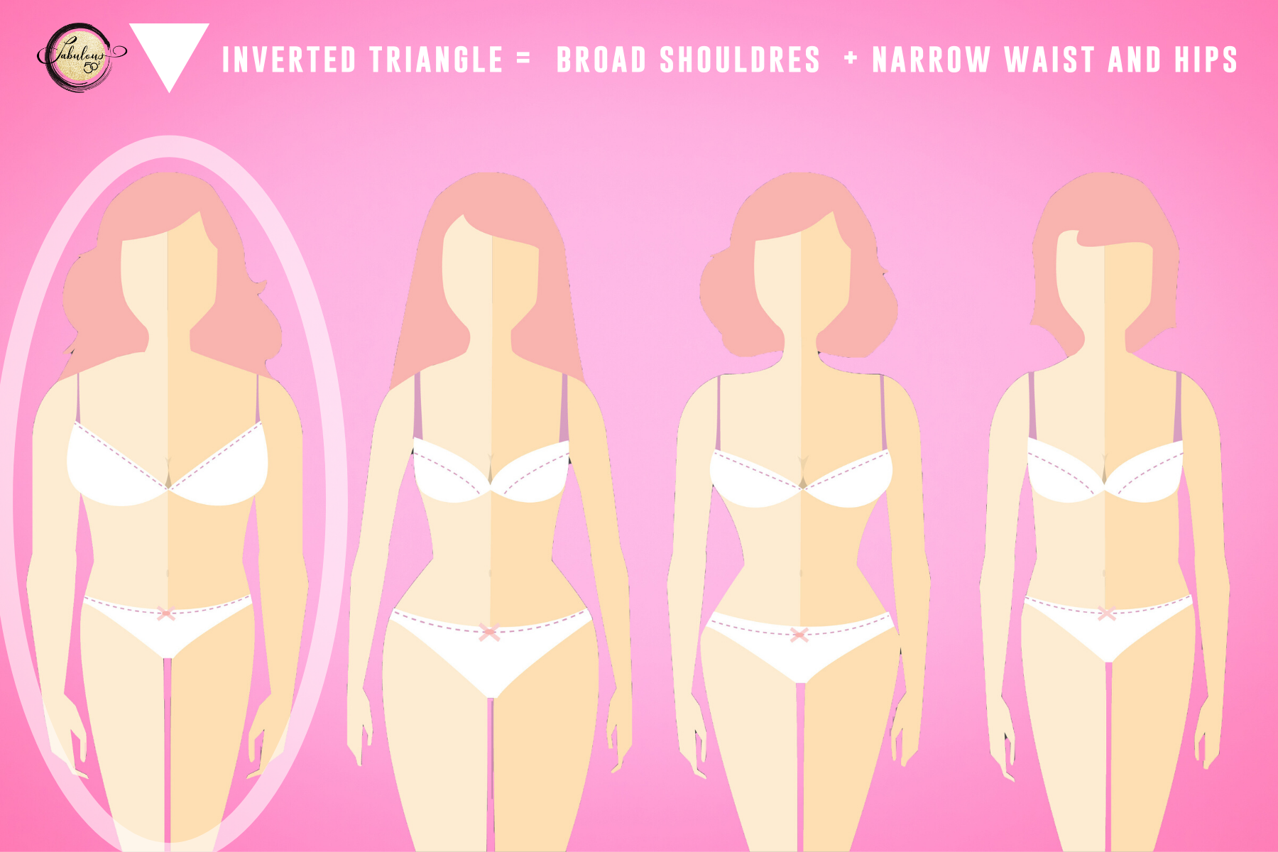 BODY TYPE: How To Dress For An Inverted Triangle