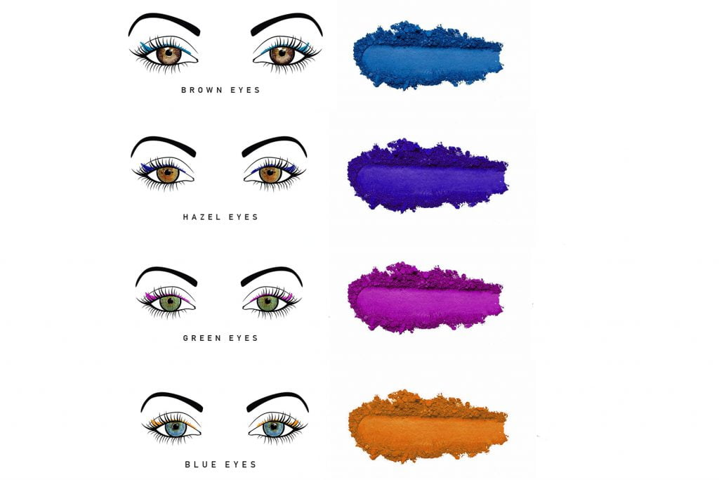Perfect Eye Makeup For Mature Eyes